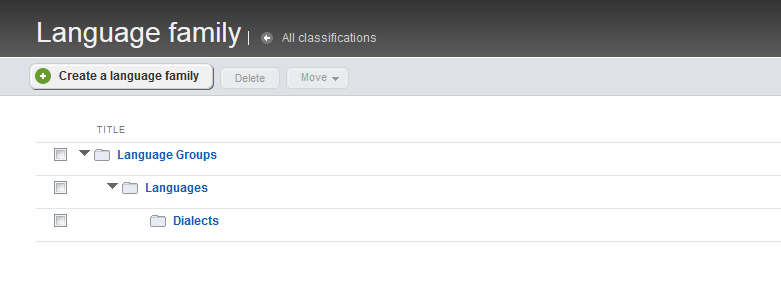 Hierarchical Taxonomies Api Sitefinity Cms Content