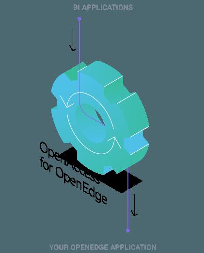 OpenAccess Graphic