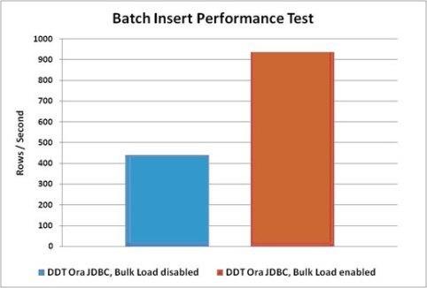 JDBC DRIVERS DATADIRECT