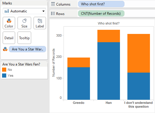 Analyzing poll data in Tableau