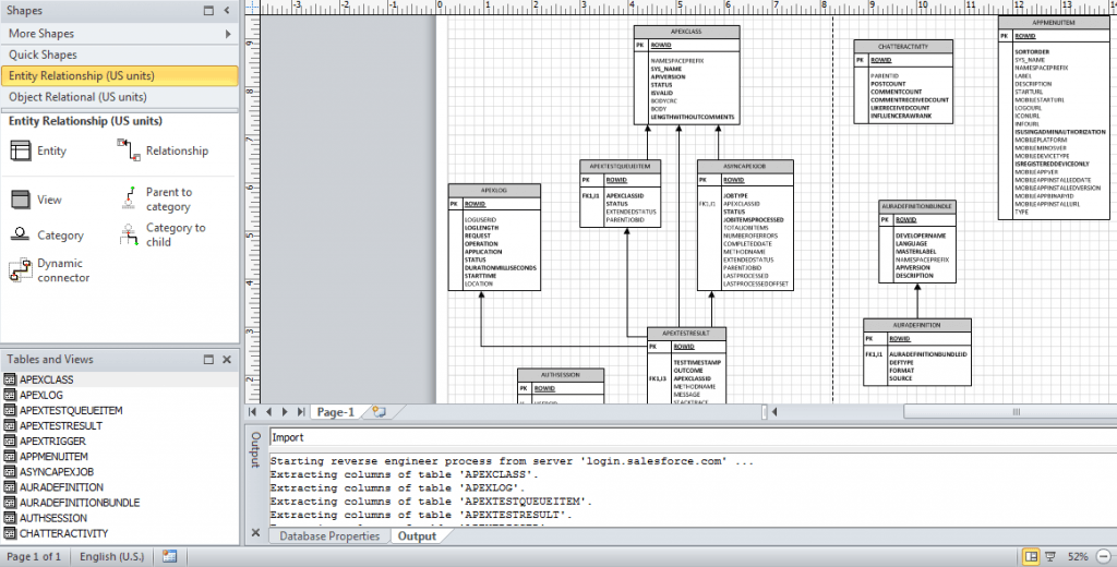A Complete Er Diagram Successfully Imported From Sforce