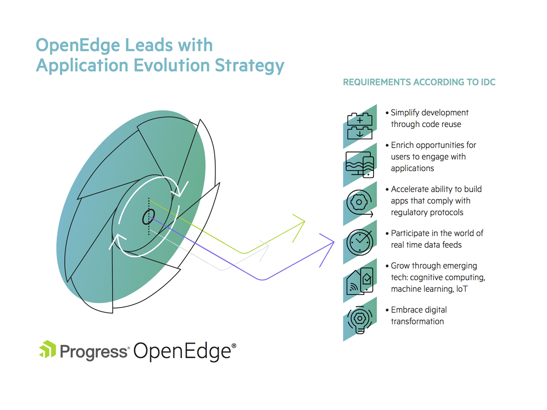 OpenEdge Applications