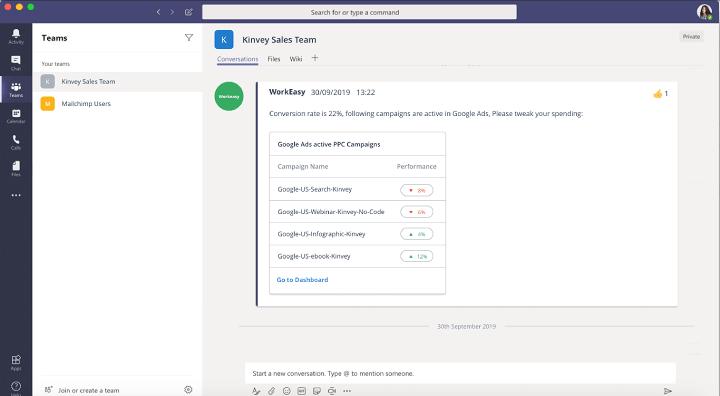 Multichannel notification-min